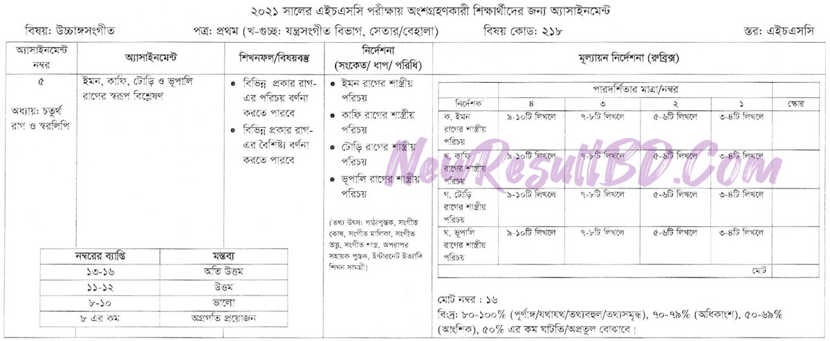 HSC 2021 7th Week Ucchango Sangeet Assignment Answer