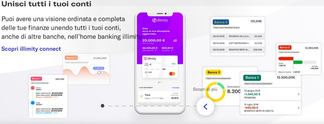 Illimity PROMOZIONE 25,00€ DI BENVENUTO + 25,00 €/invito Scadenza 31/12/2019 + interessi fino 3,25% Sito-Illimity-4