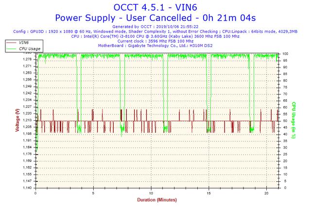 2019-10-06-21h55-Voltage-VIN6