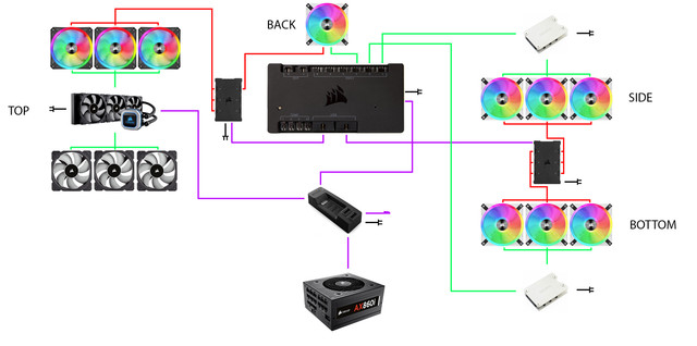 10 Rgb Ql Fans - Need Some Help Setting Up