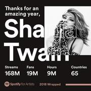 shania-tweet121418-spotify