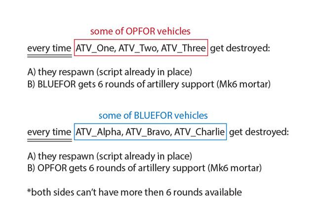artillery-reward.jpg