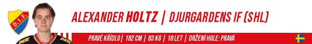Pruvodce-Draftem-2020-Holtz