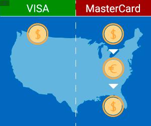 Банковская карта Visa и MasterCard
