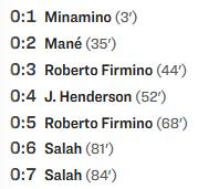 2020-12-20-12-13-00-Doppelter-Klopp-Rekord-Liverpool-berrollt-Palace-mit-7-0-kicker