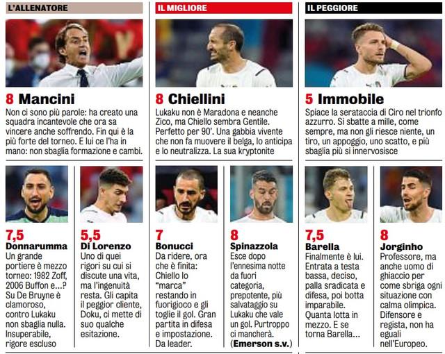 EURO 2020 - QF : Italy - Belgium - Page 7 IMG-20210703-122230-131