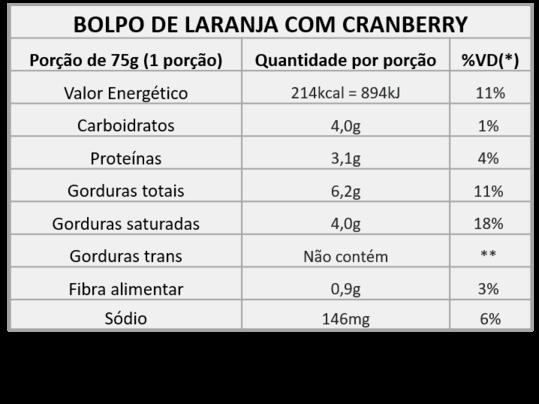 BOLO-DE-LARANJA-COM-CRANBERRY