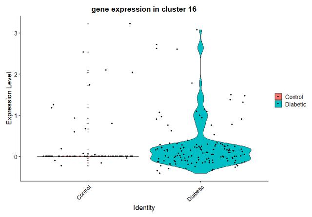 gene-for-Bio-Stars