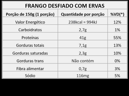 FRANGO-DESFIADO-COM-ERVAS