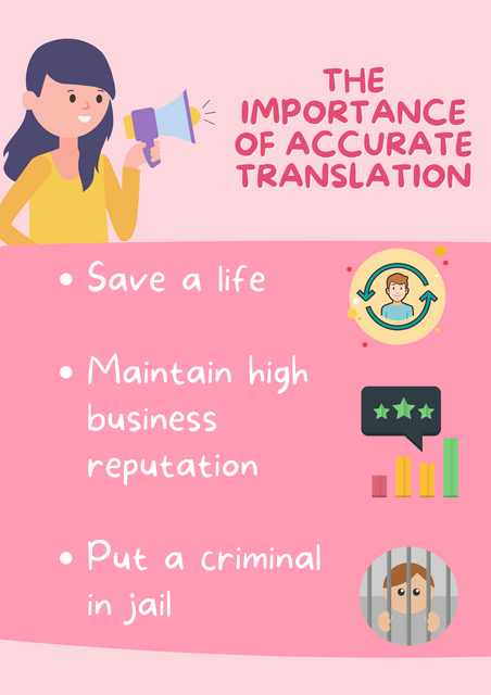 The-Importance-of-Accurate-Translation