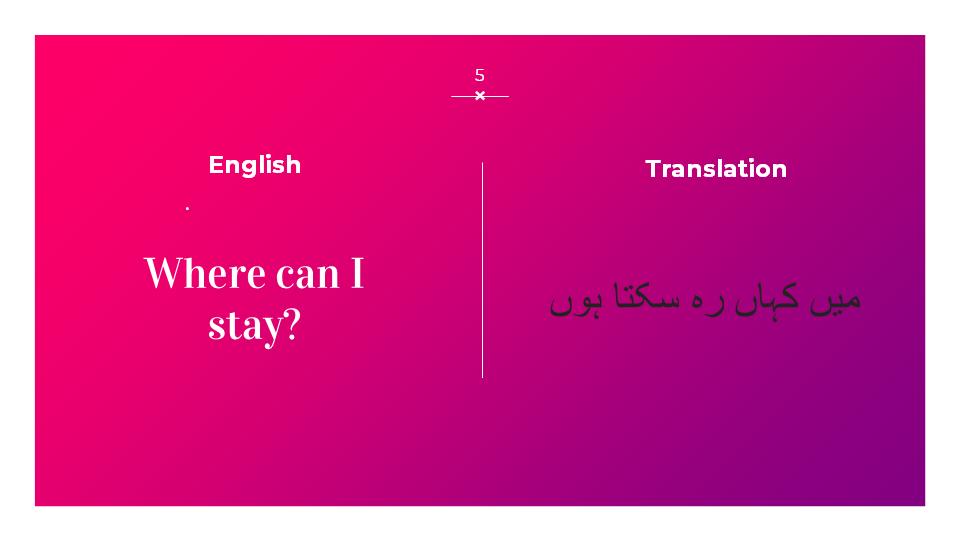 Learn English,Learn English Online,Learn Free English,