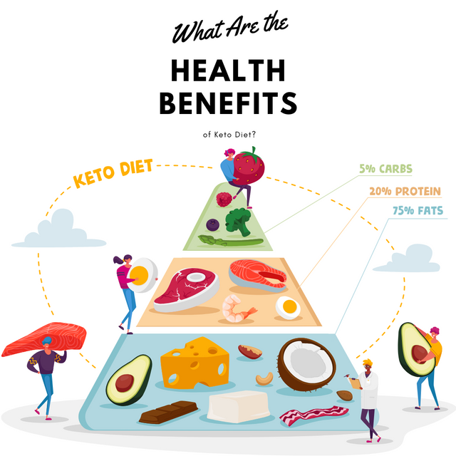 What-Are-the-Health-Benefits-of-Keto-Diet