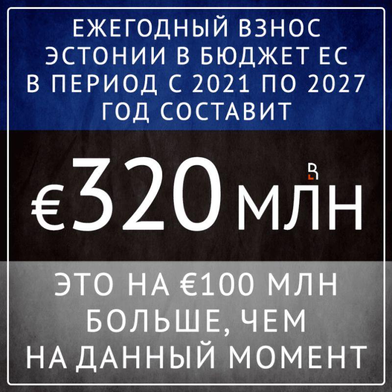 Рост обязательных расходов стран Прибалтики на примере Эстонии. Фото rubaltic.ru