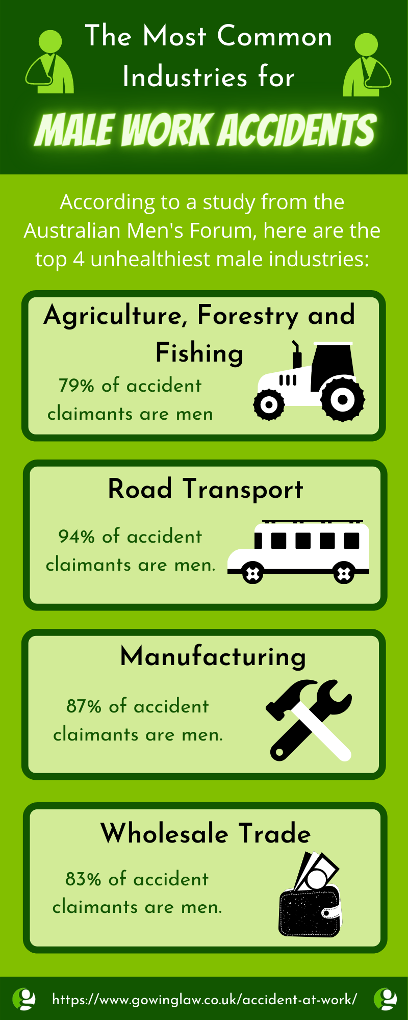 male work injuries and international mens day infographic