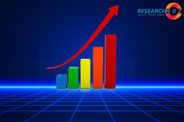 Presentation Software Market Research Report