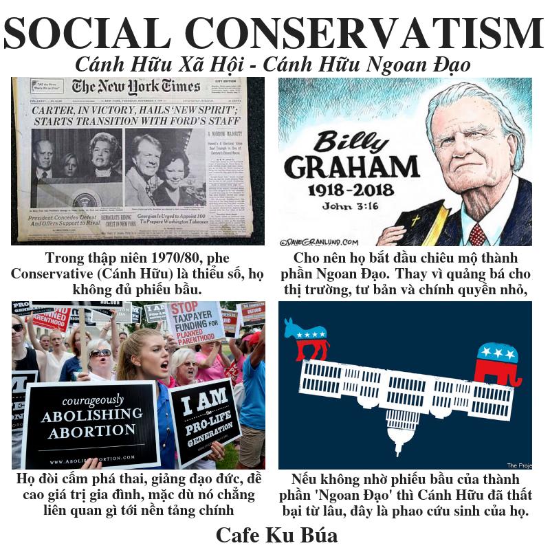 SOCIAL CONSERVATISM – CÁNH HỮU XÃ HỘI, NGOAN ĐẠO