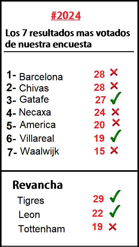 Resultados-Encuesta-2024