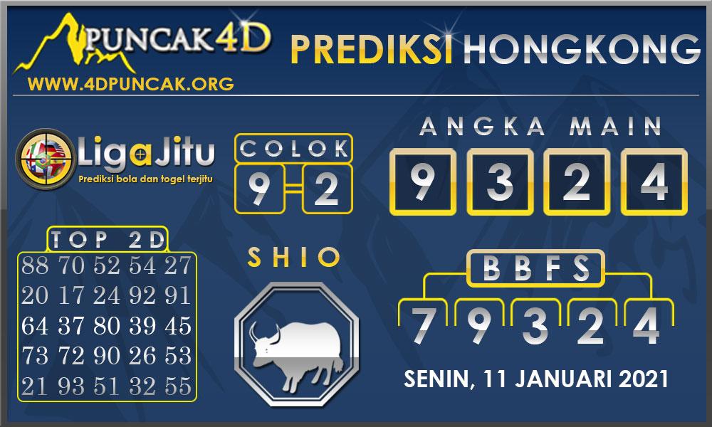 PREDIKSI TOGEL HONGKONG PUNCAK4D 11 JANUARI 2021