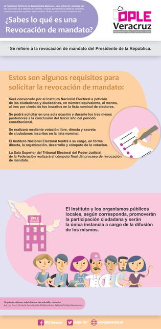 INFOGRAFIA-REVOCACION-DE-MANDATO