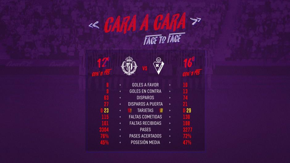 Real Valladolid C.F. - S.D. Eibar. Sábado 26 de Octubre. 18:30 11227n-CARA-A-CARA-CASTELLANO