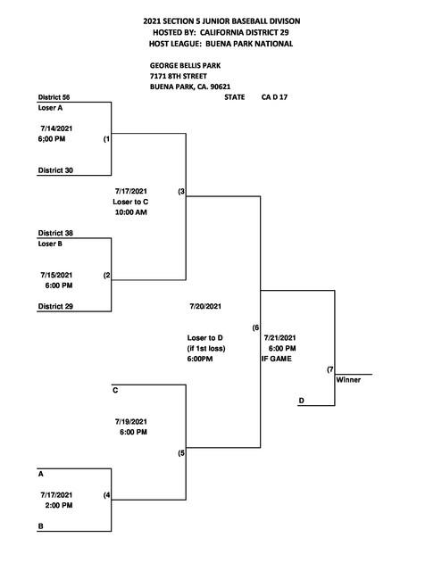 Section-5-Tournament-2021-Junior-Division