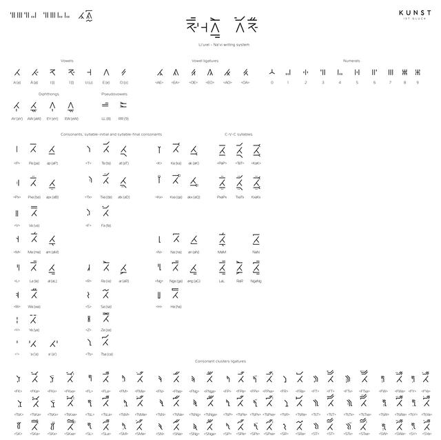 000-L-urel-Fewi-Na-vi-2020-05-14