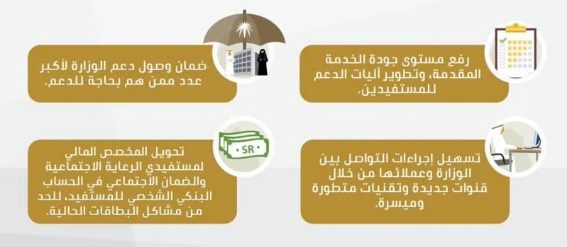 KSA رابط تحديث بيانات الضمان الاجتماعي 1441 موقع وزارة التنمية الاجتماعية eservices mlsd gov sa