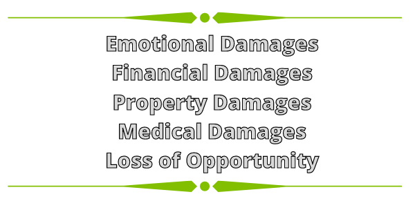 Different types of Brain Injuries and Damages