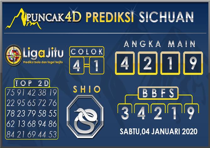 PREDIKSI TOGEL SICHUAN PUNCAK4D 04 JANUARI 2020