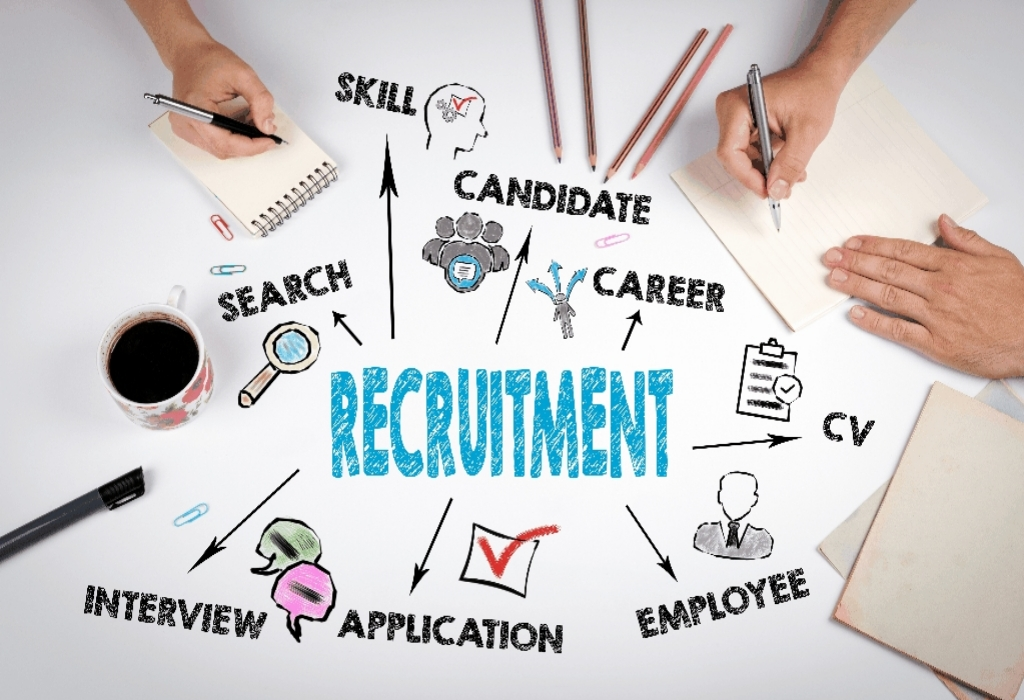 Recruitment Career Jobs