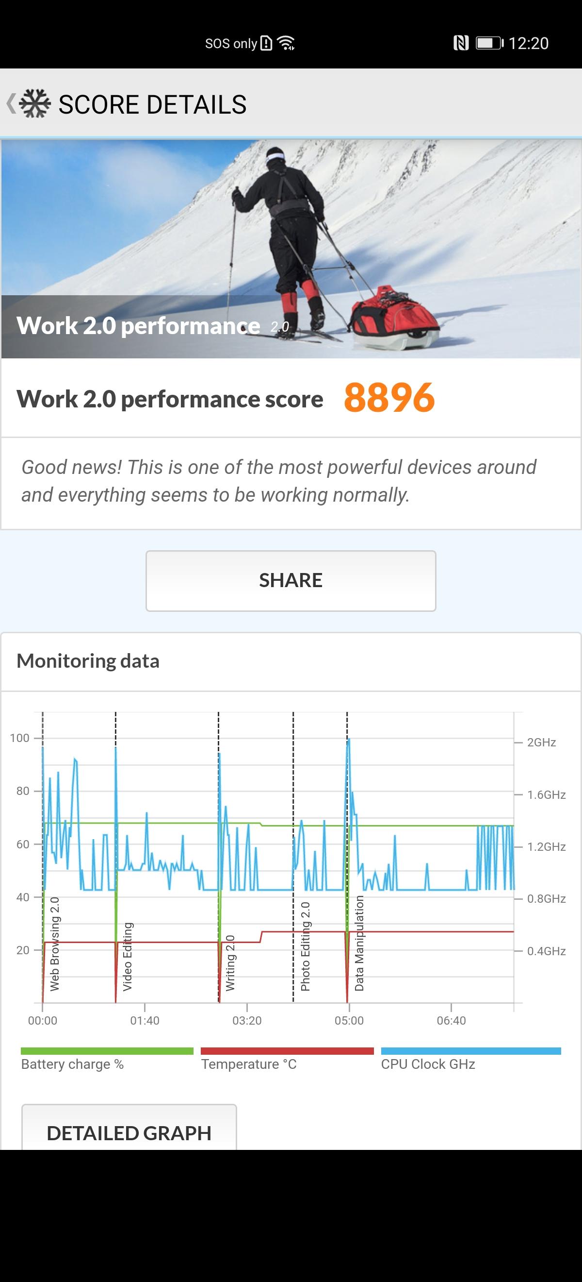 Screenshot-20200513-002038-com-futuremark-pcmark-android-benchmark
