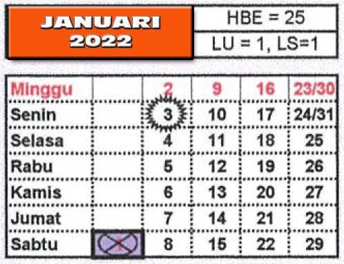 Januari 2022