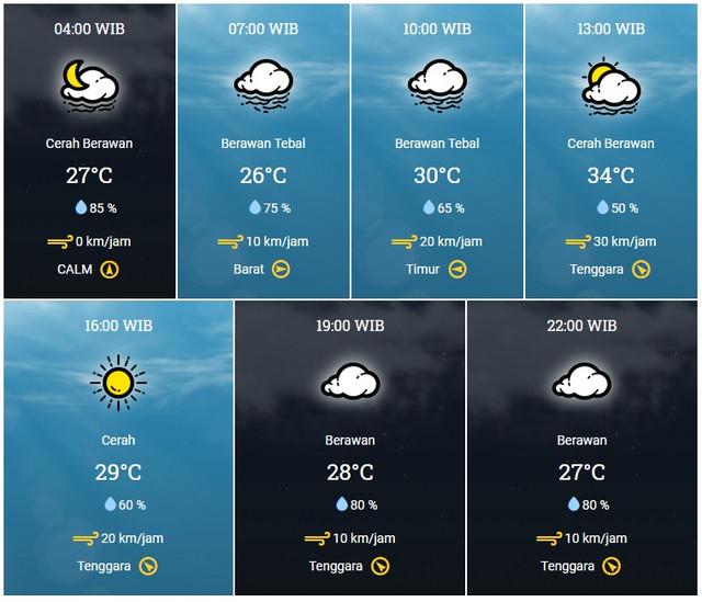 Cuaca-surabaya-hari-ini-kamis-22-juli-2021