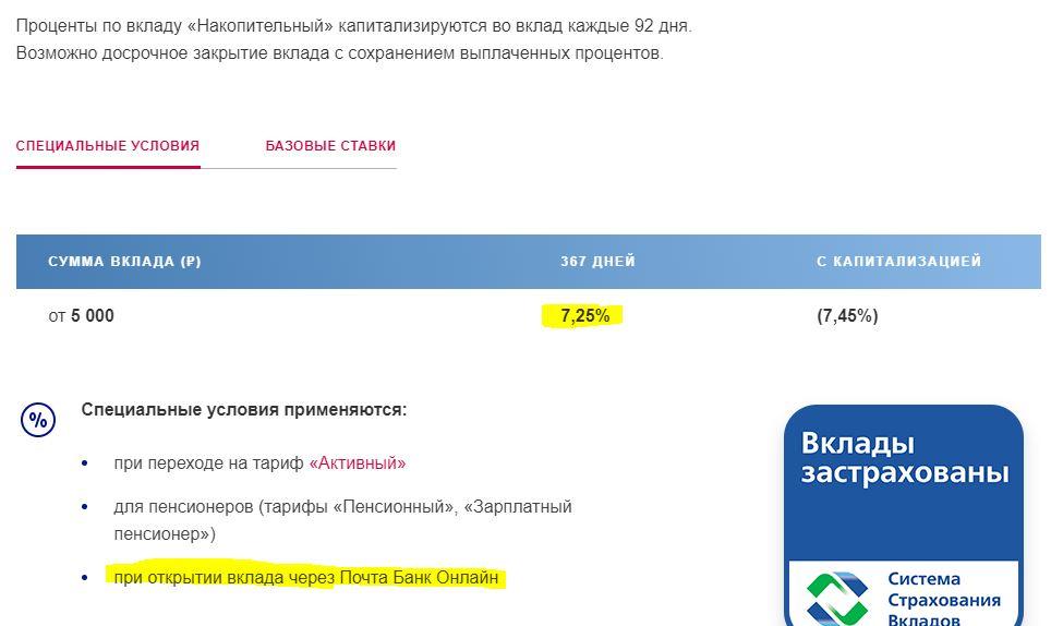 Почта банк кредит наличными калькулятор ставка тула