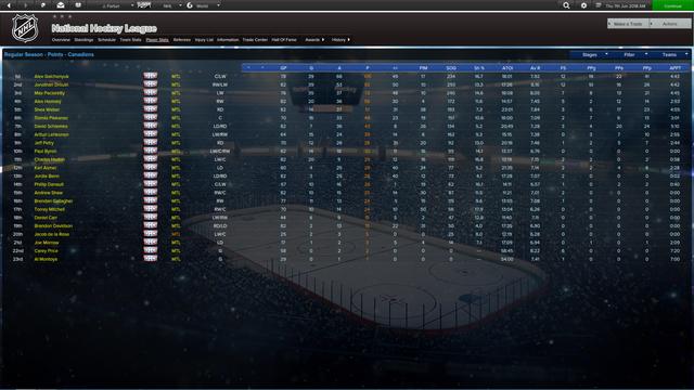 46 Season 01 Player stats