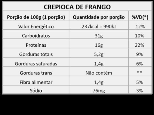 CREPIOCA-DE-FRANGO