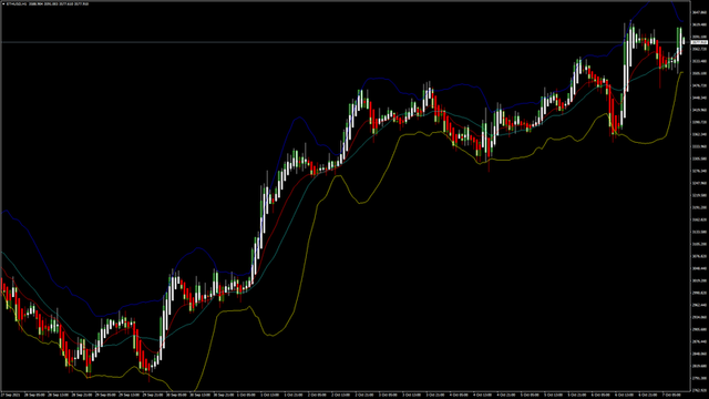 FXOpen Daily Analytics forex and crypto trading - Page 5 Fxopen-blog3