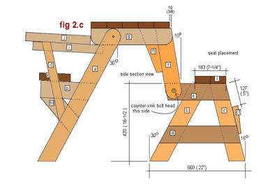 Picnic Table Plans | Woodworking Plans Man