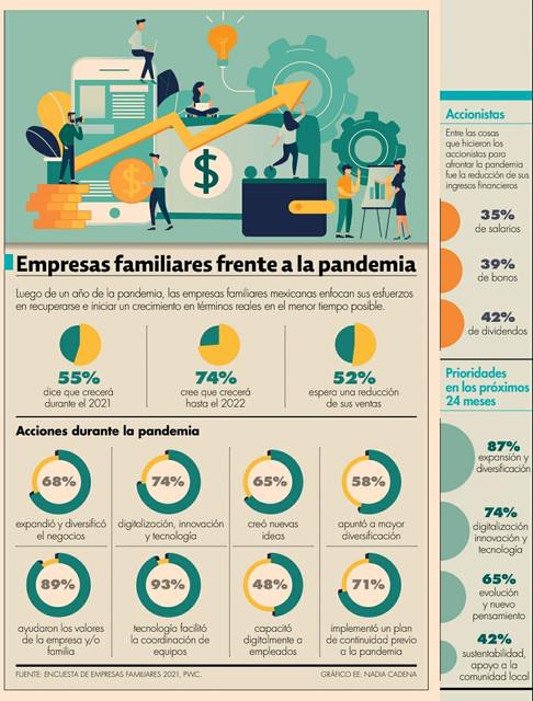 Empresas-familiares-frente-pandemia