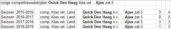 zat-5-18-Quick-Den-Haag