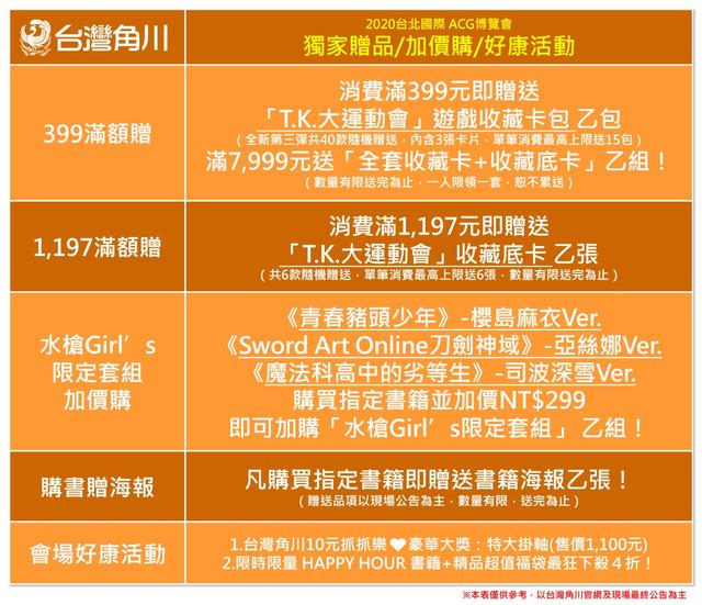 台灣角川『2020台北國際 ACG博覽會』 限定套組、滿額贈、獨家優惠全攻略! 實體振興三倍券超值加碼內容公開! 06