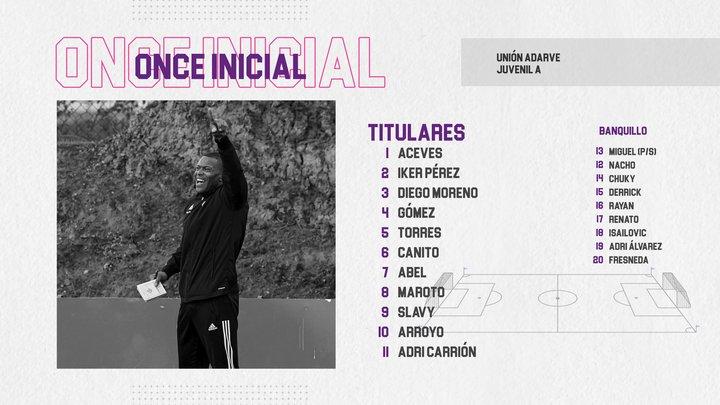 Real Valladolid Juvenil A - Temporada 2020/21 - Página 16 20210417-161356