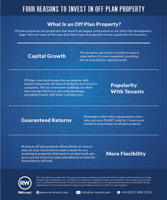 Reasons-to-invest-in-off-plan-property-01