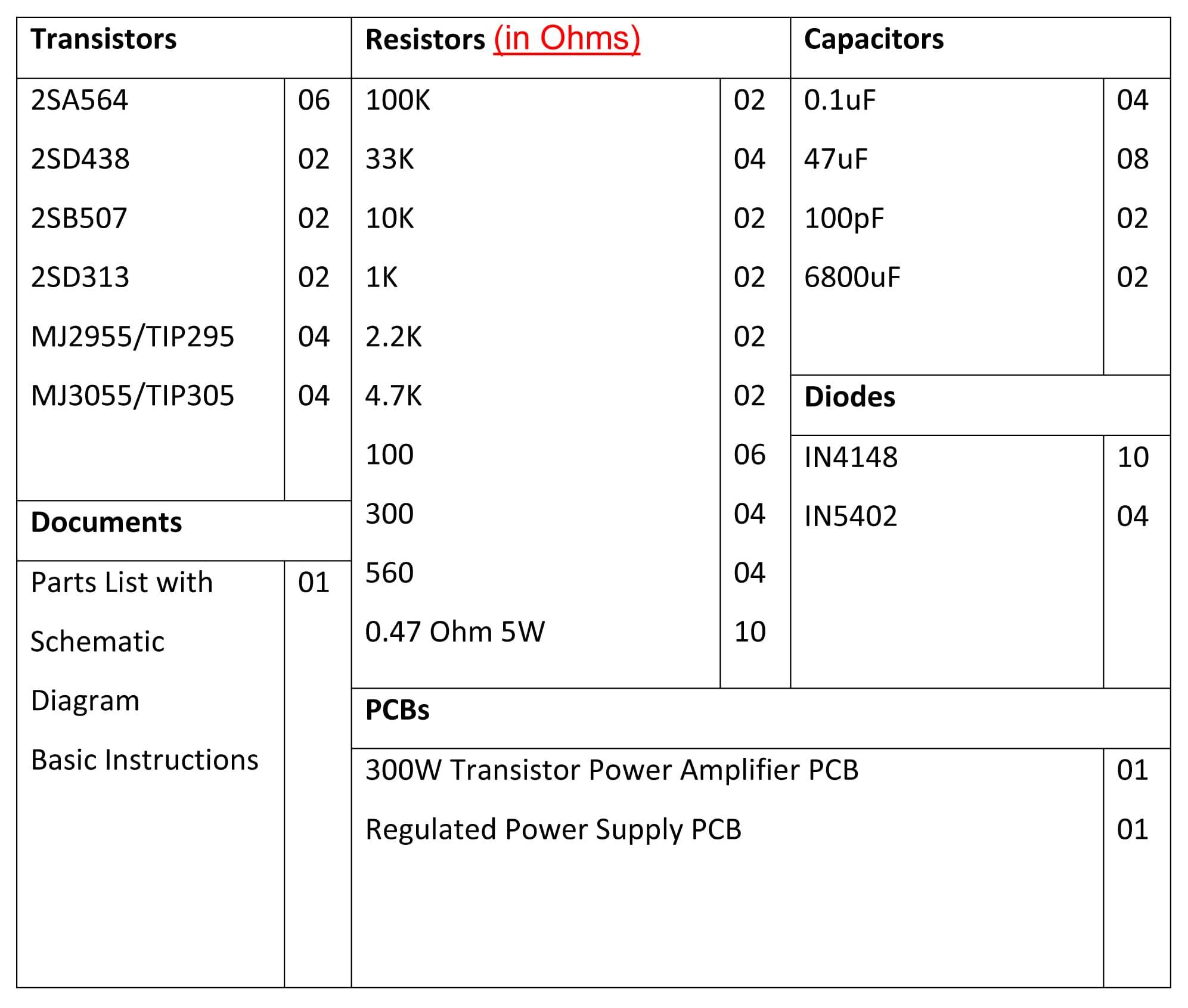 diy transistor stereo power amplifier kit 300w tip3055 mj2955 pcb +  components   ebay  ebay