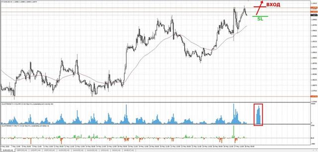 Анализ рынка от IC Markets. - Страница 4 Buy-eur-mini