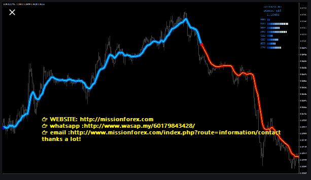 FX Nuke - trading system with latest advanced algorithms
