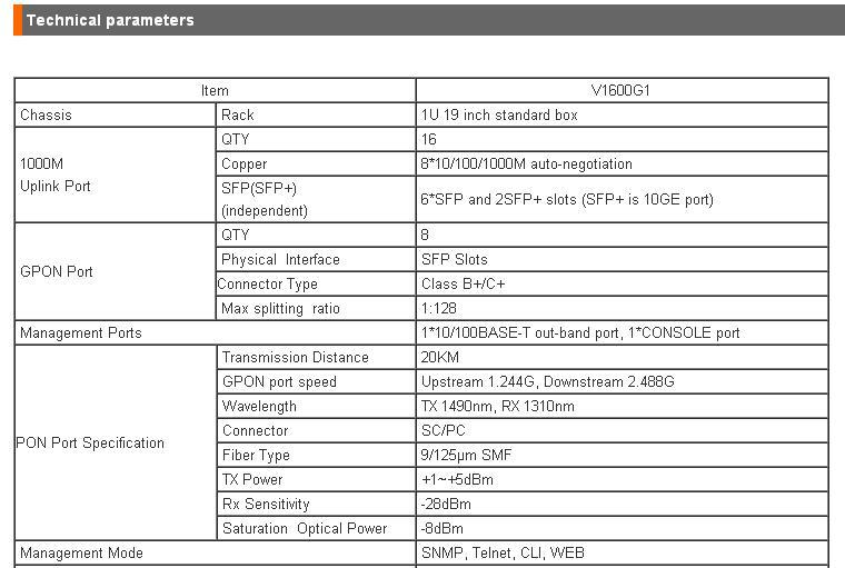 i.ibb.co/5G5dv8R/OLT-de-Fibra-ptica-8-PON-GPON-Camada-3-V1600-G1-3.jpg