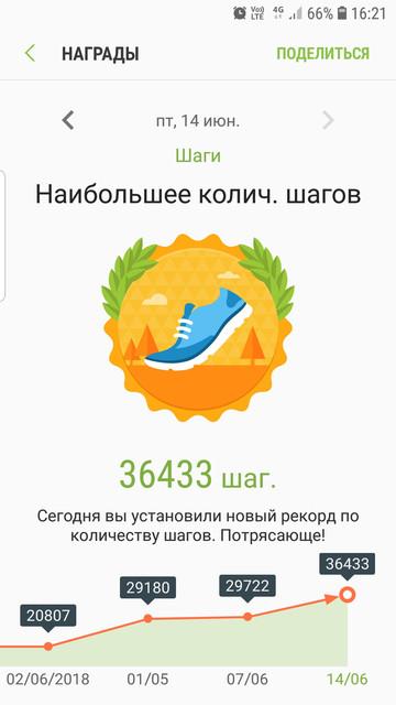 Screenshot-20190922-162151-Samsung-Health