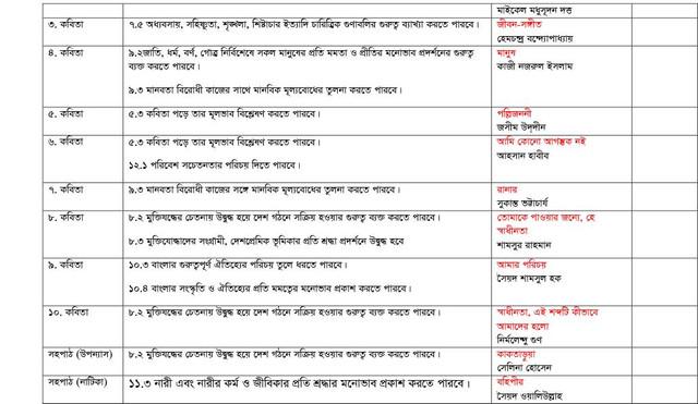 Bangla-1st-Paper-Short-Syllabus-2