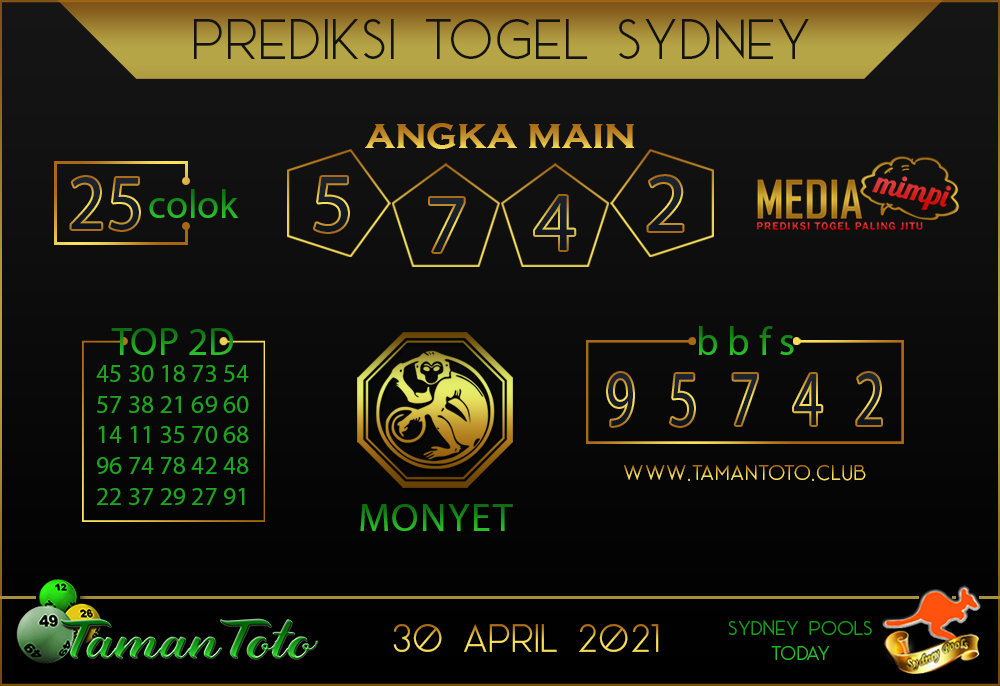 Prediksi Togel SYDNEY TAMAN TOTO 30 APRIL 2021
